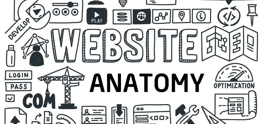 The Anatomy of a Perfect Webpage