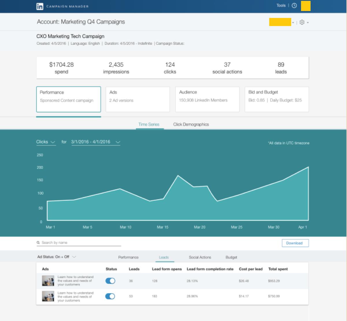 Advanced LinkedIn Analytics