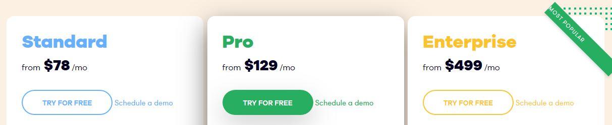EasyWebinar Monthly Plans