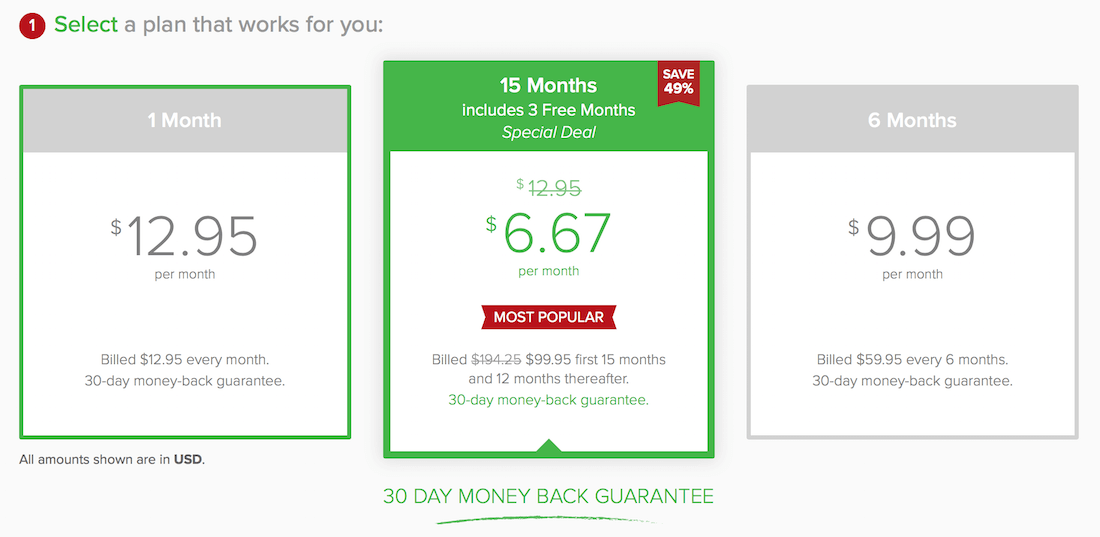 ExpressVPN Promo Code: Discounted Prices