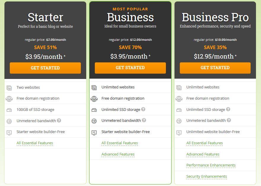 HostPapa Linux Hosting Pricing & Plans